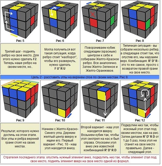 Инструкции по сборке кубика рубика в картинках