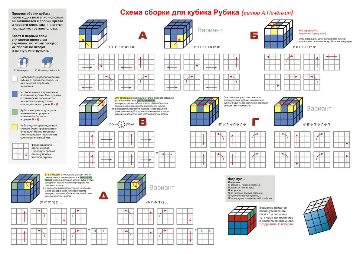 Как собрать кубик рубика схема крест.