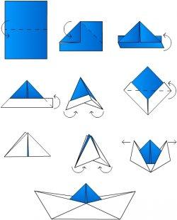 Gemiyi kağıttan çıkarmak nasıl