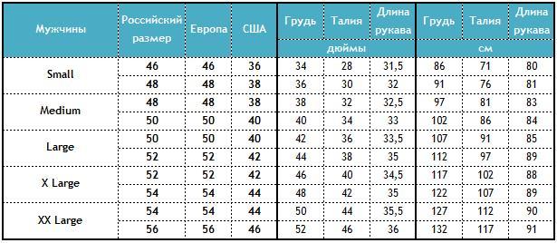 5412aafbf3f Størrelserne af overtøj accepteret i Rusland svarer til europæiske  størrelser, og i det internationale net er angivet i bogstaver, for  eksempel S - den ...